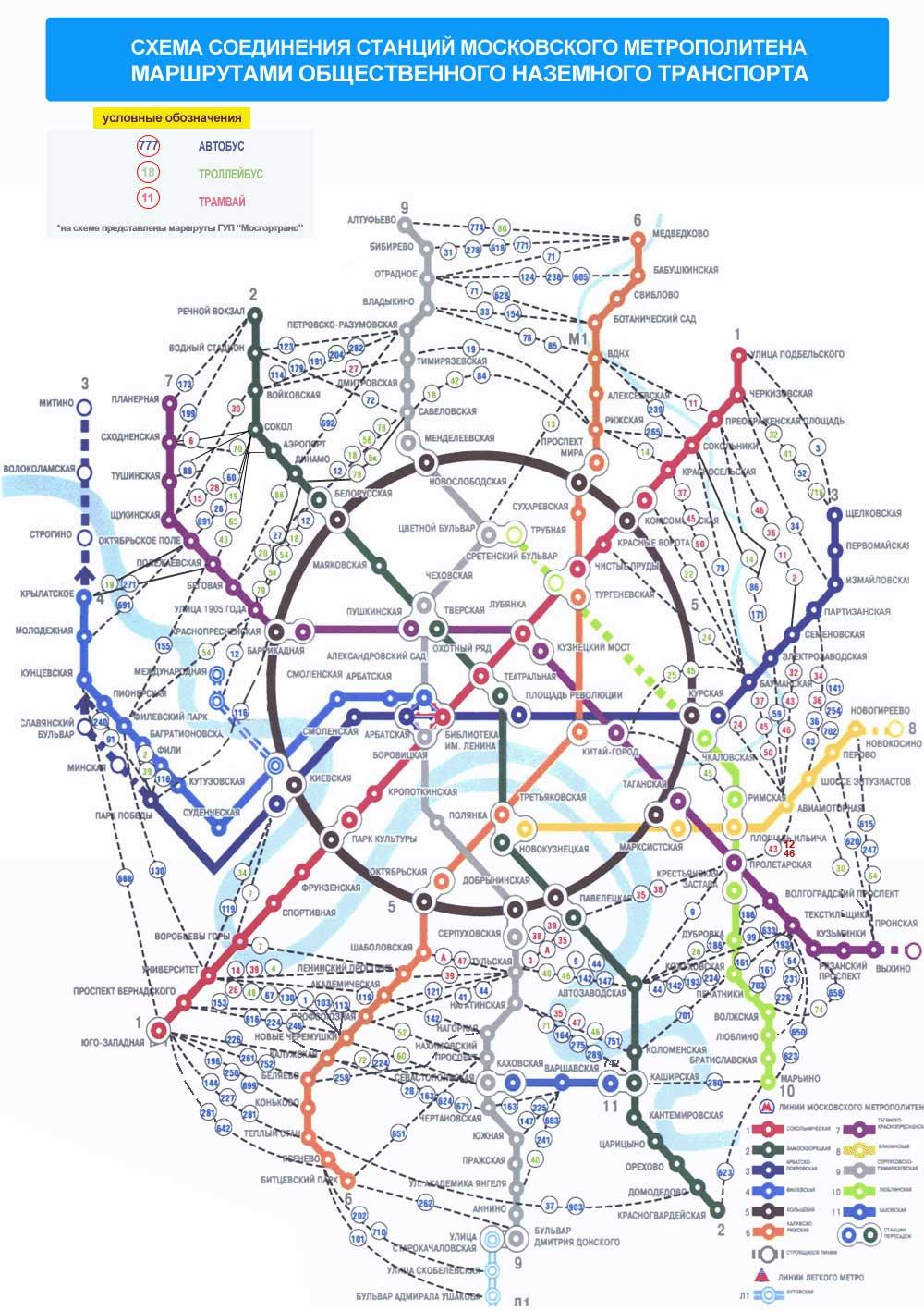 Маршруты городского общественного транспорта